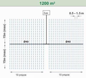 расчет капельного полива на 1200м2